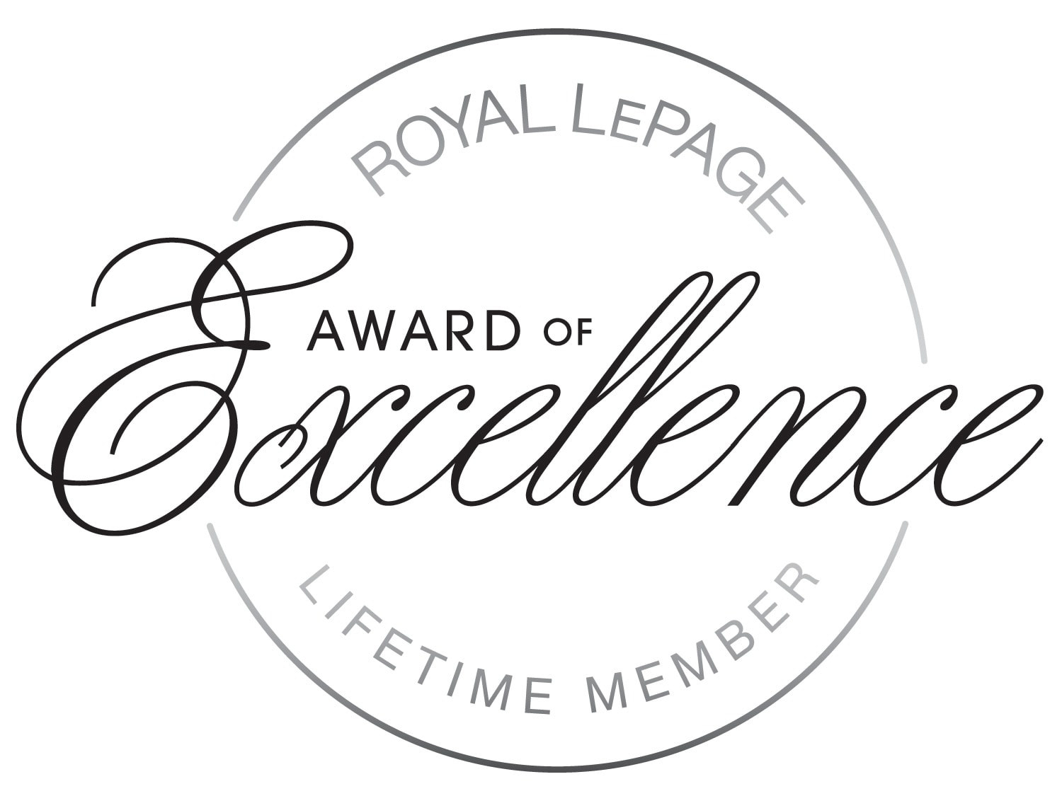 Excellence Award | Team Zold Real Estate Awards